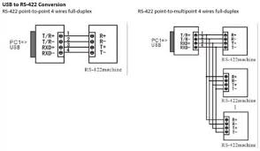 rs 422 wiring diagram rs image wiring diagram serial rs 232 rs 422 rs485 adapters coolgear on rs 422 wiring diagram