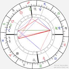 Zodiac Age Chart Salman Khan Birth Chart Horoscope Date Of Birth Astro