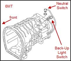 2005 cobalt fuse box diagram wiring diagram for car engine subaru forester neutral switch location on 2005 cobalt fuse box diagram