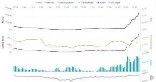Xet On A Rise Eternal Token Full Analysis Coinnounce