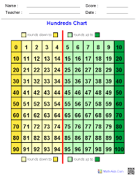 Hundreds Chart Dynamically Created Hundreds Charts