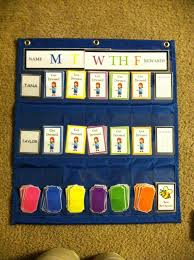Interactive Chore Chart A New Chore Chart She Made It Crafts