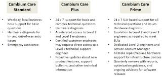 cambium care 02272017a jpg cambium networks provides three support programs staffed by our skilled technical support team and product support engineers our experts are augmented by
