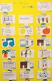 The Little School Community Blog We Heart Our Job Chart