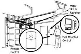 garage door troubleshootingGenie Garage Door Opener Remote Troubleshooting Simple Tips