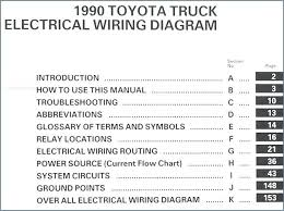 1990 toyota pickup ignition wiring diagram beautiful 1990 toyota 1990 toyota pickup ignition wiring diagram elegant 1989 toyota engine diagram electrical systems diagrams