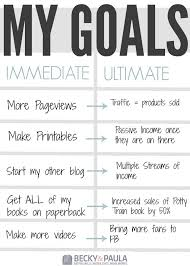 How To Make A Goal Chart Ultimate Blogging Goals Becky Paula
