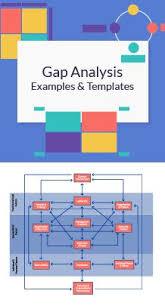 10 Best Gap Analysis Templates Images Templates Gap How