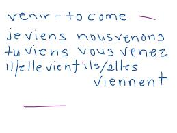 Venir Verb Chart Venir Conjugation Language French French Adjectives Showme