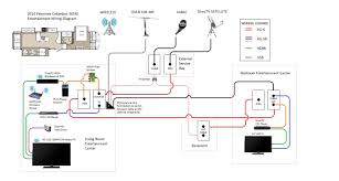 rv tv wiring wiring diagram \u2022 Mercruiser Boat Wiring Diagrams at Electric Slide Out Wiring Diagram