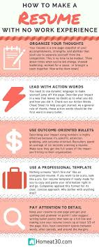 Career Infographic Learn How To Make A Great Resume With No Work