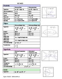 calculus review sheet sections cheat sheet reference sheet plus foldable plus graph paper