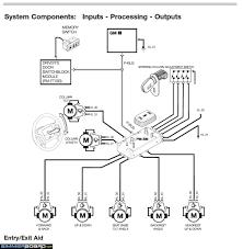 bmw e46 hid wiring diagram wiring diagram libraries bmw e46 hid wiring diagram
