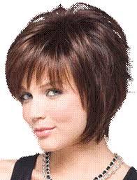 Курсовая работа Парикмахерская Елена ru Стрижка волос одна из самых сложных но и самых распространенных операций выполняемых в парикмахерских От качества стрижки зависит внешний вид прически