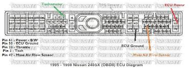 piggyback heaven how to install safc neo in a ka s14 Safc Wiring Diagram Safc Wiring Diagram #57 safc wiring diagram dsm