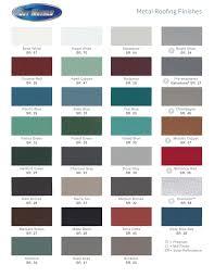 Jet Metals Color Charts