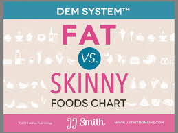 Dem System Fat Vs Skinny Foods Chart Fit Lifestyle Russell Paulette