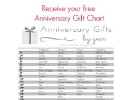 Top Anniversary Gifts Store Anniversary Gifts 1st