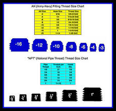 Npt Dimensions Chart Details About An Army Navy Fittings Npt National Pipe Thread Sizes Tool Box Magnet
