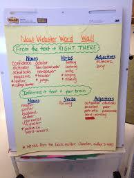 Mentor Text Tip Tuesday Make A Chart Marcie Flinchum Atkins