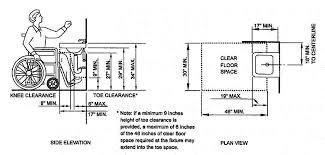 ada bathroom sink. Ada Bathroom Sink Requirements Simple Ideas Sinks Adah Height Design Of Standard Shower Dimensions U