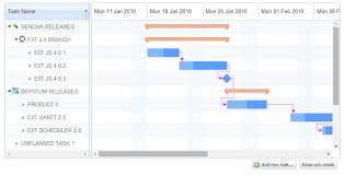 Sencha Extjs Gantt Chart What Can I Do With Charts In Extjs