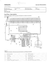 volvo fuel pressure diagram wiring diagrams best i have a 2004 volvo vnl in the shop an egr d12 engine this is volvo d12 fuel system diagram volvo fuel pressure diagram