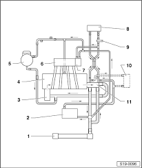 skoda octavia 1 6 engine diagram skoda wiring diagrams skoda workshop manuals > octavia mk1 > drive unit > 1 6 ltr 75 kw
