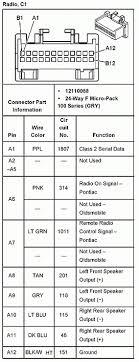 2007 pontiac g6 wiring diagram 2007 pontiac g6 wiring diagram Monsoon Radio Wiring Diagram Grand Prix 2007 pontiac g6 wiring diagram 2007 pontiac g6 wiring diagram regarding 2000 pontiac grand prix radio Ford Radio Wiring Diagram