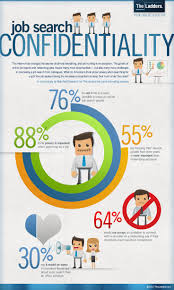 17 best images about job infographic looking for the job search and confidentiality