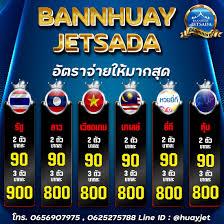 เลขเด็ด หวยซอง เลขดัง คอหวย หวยเด็ดวันนี้ เลขเด็ดงวดนี้  เข้าทุกงวดแม่นที่สุดในประเทศไทย