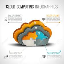 Chart On Cloud Computing Cloud Computing Infographics Set With 3d Chart And Data Elements