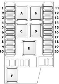 alfa romeo 166 fl 2003 2007 fuse box diagram auto genius alfa romeo 166 fl 2003 2007 fuse box diagram