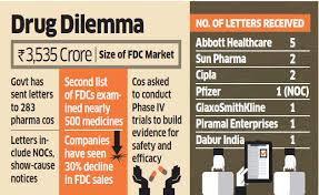 Drug Combination Chart Government Targets 500 Combination Drugs Confrontation With