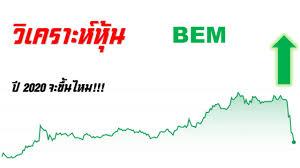 วิเคราะห์หุ้น (BEM) ปี 2020 จะขึ้นไหม!!!