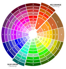 Complementary colors are opposite one another on the color wheel, such as  red and green, or orange and blue. Because the two colors are opposite one  another ...