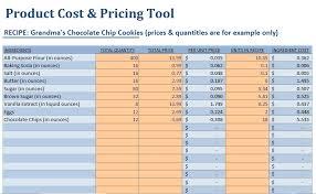 Food Cost Sheet Konmar Mcpgroup Co