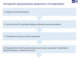 Обучающий материал по услуге Мультиконверт Почта России   Алгоритм оформления заказного отправления