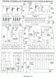 car wiring diagrams linkinx com gmc gmc sonoma wiring diagram template pictures 1996 gmc sonoma wiring diagram