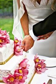 Budgeting For Wedding Budgeting Wedding Style Financial Symmetry Inc