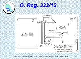 13 25 standpipe to laundry tub