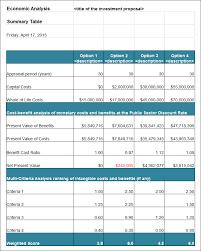 40 Cost Analysis Templates PDF DOC Free Premium Templates Interesting Cost Analysis Format