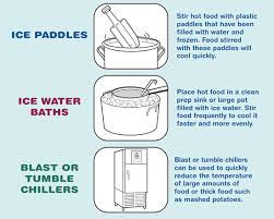 Proper Food Cooling Chart Nra Foodsafety