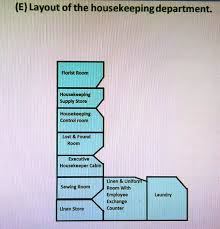 Organizational Chart Of Housekeeping Department For Large Establishments Hkfirstsem Organization Chart Of Housekeeping Department