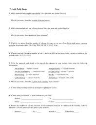 Periodic Table Basics Worksheet Answers Answer Key Puns Worksheets ...
