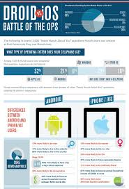 Comparison Infographic Template 5 Ways To Use Our Free Infographic Templates