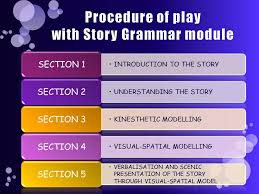 Story Grammar Key To Learning Story Grammar Our Erasmus Cats