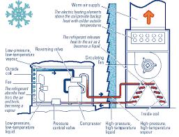 trane xl 1200 heat pump wiring diagrams on trane images free Trane Wiring Diagrams Free trane xl 1200 heat pump wiring diagrams 2 trane xl 1200 exploded view trane xe 78 parts schematic trane wiring diagrams free combination unit
