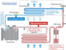 car air conditioning system diagram. car air conditioning system diagram l