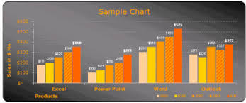 Charts And Graphs Templates Free Excel Chart Templates Make Your Bar Pie Charts Beautiful